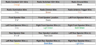 wiring diagram for gmc radio wiring wiring diagrams online