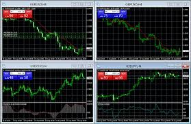 Forex Realtime Charts Real Time Customizable Charts Forex And Cfd Live Prices Gci
