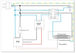 pid controller for electric oven as said i used a similar one a main switch for my knifemaking kiln and it has worked fine for several years now so its not something i just came up