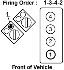 solved firing order for a 1999 chevy s10 pickup fixya cab1d08 gif