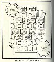 81 corvette fuse box 81 printable wiring diagrams database
