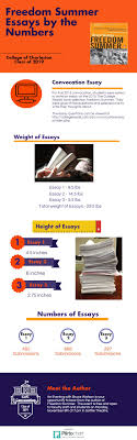 college of charleston essay medical essay topics choosing an essay college of charleston essay college of charleston essay
