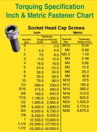 Metric Socket Head Bolt Torque Chart Facebook Lay Chart