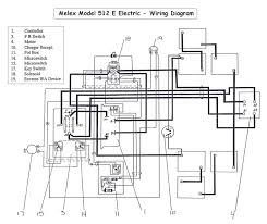 golf cart battery wiring diagram golf image wiring battery wiring diagram electric golf cart wiring diagram on golf cart battery wiring diagram