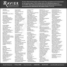 xavier foundationthe xavier high foundation wishes to thank these area businesses and corporate donorsfor their