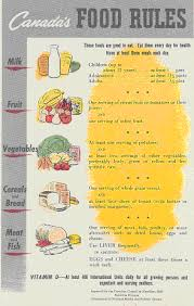 The Canadian Food Guide Chart History Of Canadas Food Guides From 1942 To 2007 Canada Ca