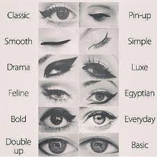 makeup looks diffe types of cat eye makeup diffe types of cat eye makeup eye makeup