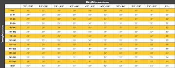 35 Clean Softball Bat Weight Chart