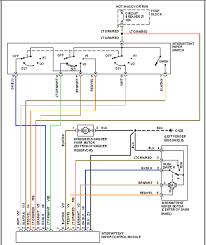 2001 jeep grand cherokee headlight wiring diagram new 1975 cj5 2006 Jeep Grand Cherokee Fuse Box Diagram 2003 jeep grand cherokee laredo fuse box diagram of 2001 jeep grand cherokee headlight wiring diagram
