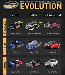 2018 ford nascar cup car. simple car and 2018 ford nascar cup car