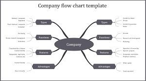 Company Flow Chart Template Company Flow Chart Template Gray