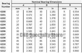 National Trailer Bearing Chart Skf Bearing Dimension Chart Bedowntowndaytona Com