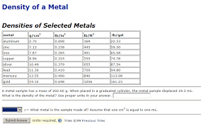 Metal Density Chart G Ml Copper Density G Cm3 Related Keywords Suggestions Copper
