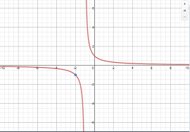 Choose from two different styles. When Desmos Fails Mr Honner