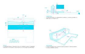 Museum Circulation Design Gallery Of New Taipei City Museum Of Art Volkan Alkanoglu