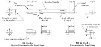 Plug Gauge Tolerance Chart Go And No Go Gages Hexagon Sockets Engineers Edge Www