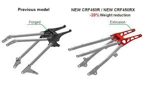 honda crf450x adr wiring diagram honda image 2017 honda crf450r 11 more power mcnews com au on honda crf450x adr wiring diagram