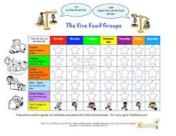 Kids Food Group Tracker Healthy Tips For Kids Healthy