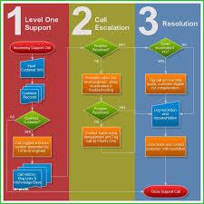 Family Tree Flow Chart Family Tree Flow Chart Template Astonishing Stocks Tree Diagram