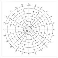 Various Polar Graph Template Printable Coordinate Paper