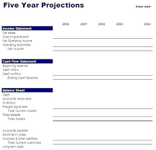Pro Forma Cash Flow Projections 3 Year Projection Template Excel Luxury 5 Cash Flow