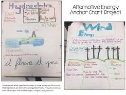 Science Chart Project Alternative Energy Student Created Anchor Chart