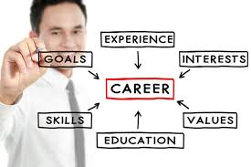 career plan how to write a career plan stafco