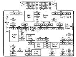 2006 chevy trailblazer fuse box diagram ext chevrolet wiring full size of 2006 chevy trailblazer fuse box locations tail light wiring diagram ignition suburban diagrams