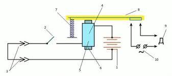 Физика класс Контрольная работа по теме Электромагнитные явления  Объясните работу устройства по схеме 2