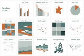 Seeing Data Visualisation Design Should Consider How We