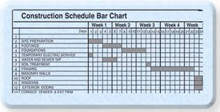 Construction Schedule Bar Chart Construction Schedule