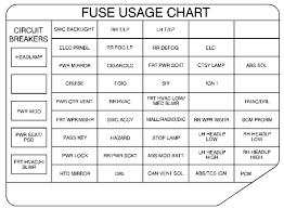 01 mercury cougar fuse box diagram all wiring diagram 2001 mercury cougar fuse box diagram data wiring diagram 2000 mercury cougar fuse diagram 01 mercury cougar fuse box diagram