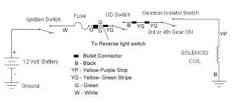 j type overdrive part iv the od electrical is powered from the white ignition wire the same wire that goes to the ignition coil after the fuse it becomes the green circuit that