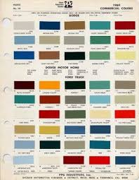 Ppg Industries 1969 Ford Paint Codes Our 1969 Ford