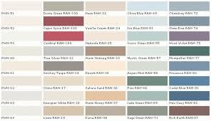 behr exterior paint colorsBehr Exterior Paint Color Chart  Home Inspiration Ideas