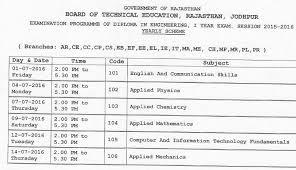 rajasthan bter st nd rd year diploma syllabus branch  rajasthan bter 1st 2nd 3rd year diploma syllabus