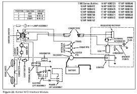 john deere pto electrical wiring john electrical wiring diagram l john
