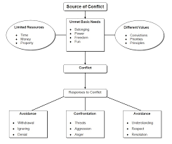 term paper about mathematics