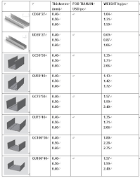 wall studs size how thick are metal wall studs basement wall studs