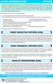 Chief Executive Officer Ceo Job In Chennai Finance