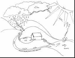Diagrams basic water cycle diagram drawings of beauty