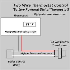honeywell wiring diagrams facbooik com Honeywell S8610u Wiring Diagram programmable thermostat wiring diagrams hvac control Wiring-Diagram Honeywell S8610U3009