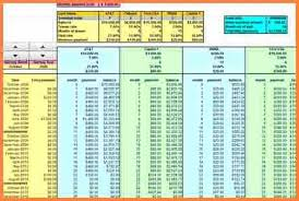 debt reduction calculator snowball credit card debt payoff spreadsheet inspirational debt tracker