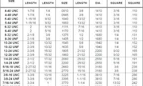 Irwin Drill Bit Size Chart 5 16 Drill Bit Size Morgantownsecurity Co