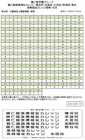 介護 福祉 士 試験 速報