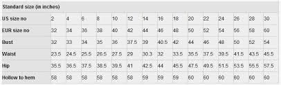 Us Plus Size Chart Women U S Measurement Chart Body Www Bedowntowndaytona Com