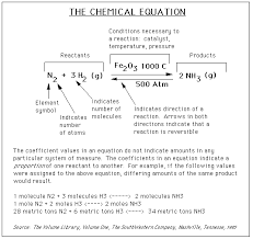 Chemical Stoichiometry