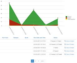 Charting The Match 2015 Views Charts Pager Doesnt Match Parent Drupal Answers
