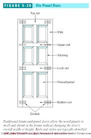 standard door size standard door height standard bedroom door size unparalleled interior door height standard interior standard door size
