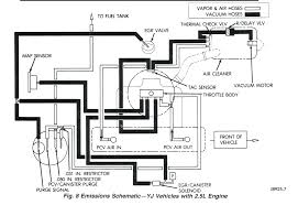 Jeep Grand Cherokee Wiring Diagram 89 jeep cherokee wiring harness best diagram photos electrical circuit 1989